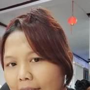 ekhak69's profile photo