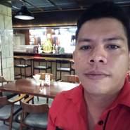 maka120's profile photo