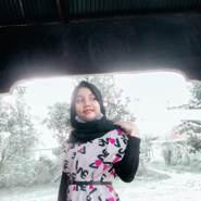 cha613's profile photo