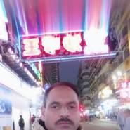 shahidap27079's profile photo