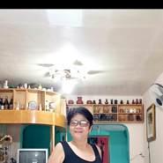 pongs786's profile photo