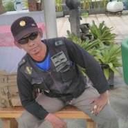 suryak172's profile photo