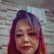 yollyandrada's profile photo