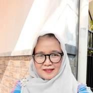 idab750's profile photo