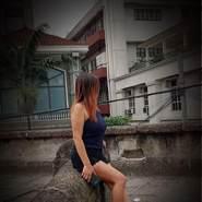 diannaha's profile photo