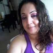 userow43782's profile photo