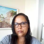 luha162's profile photo