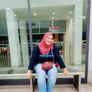 aedaha's profile photo