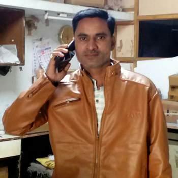 sanjays533_Gujarat_Độc thân_Nam