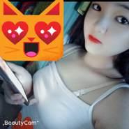 nguyenthichivta15's profile photo