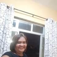 ednalvao6's profile photo