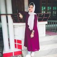 Aliza110's profile photo