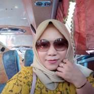 tutikp803261's profile photo