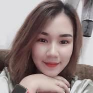 nga2830's profile photo