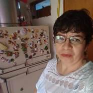 lolc068's profile photo