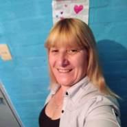 nellyh555764's profile photo