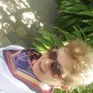patricia2209's profile photo