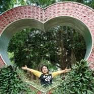 fananialiya231848's profile photo