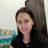 sherynmarline's profile photo