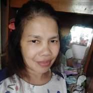 cresildacabanel7's profile photo
