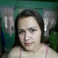 ranethp's profile photo