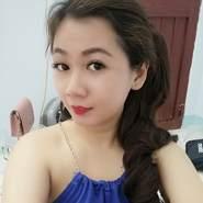 nguyent612296's profile photo