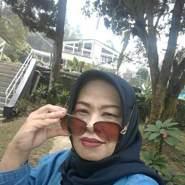 ayua935's profile photo