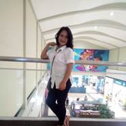 honeybunch966390's profile photo