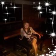 soll190's profile photo
