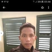 rizalr336778's profile photo