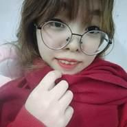 uyenhoang's profile photo