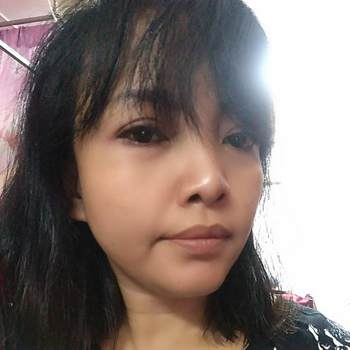 minak528_Viangchan_Single_Female