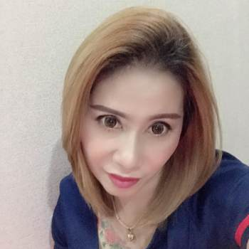praneen476785_Phichit_Single_Female