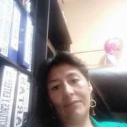 angyq02's profile photo
