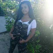 ananiahs's profile photo