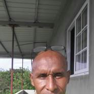 rolandom196's profile photo