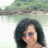 yinivav148186's profile photo