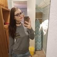 lindawells266562's profile photo