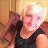 malgorzata44's profile photo