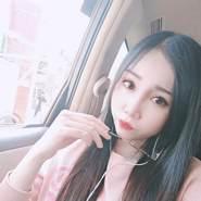 anx6663's profile photo