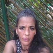 arisd15's profile photo