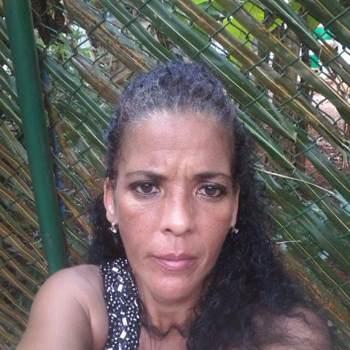 arisd15_La Habana_Svobodný(á)_Žena