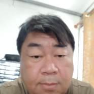 user_orgw825's profile photo