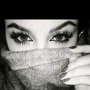 dwiamali's profile photo