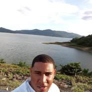 inversionet's profile photo