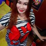 rini340's profile photo