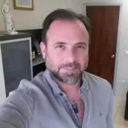 jretro250's profile photo