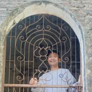 nattapongm38's profile photo