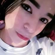 patricia10marin's profile photo
