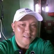 zaldym343148's profile photo